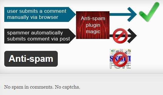 Anti Spam plugin - best Akismet Alternative 2015 that are free