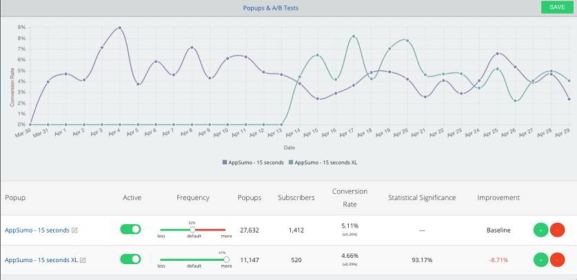 sumome plugin analytics