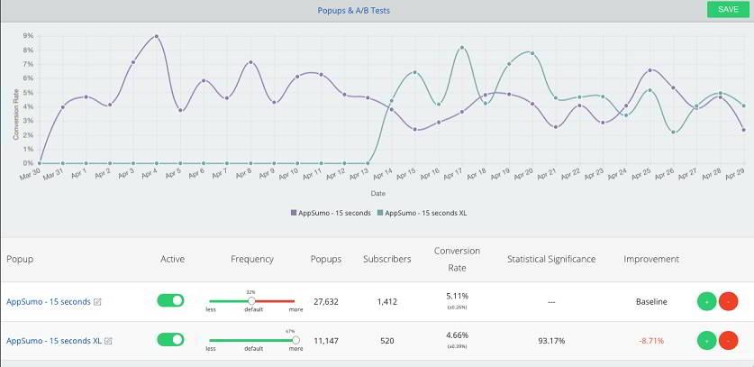 sumome plugin analytics