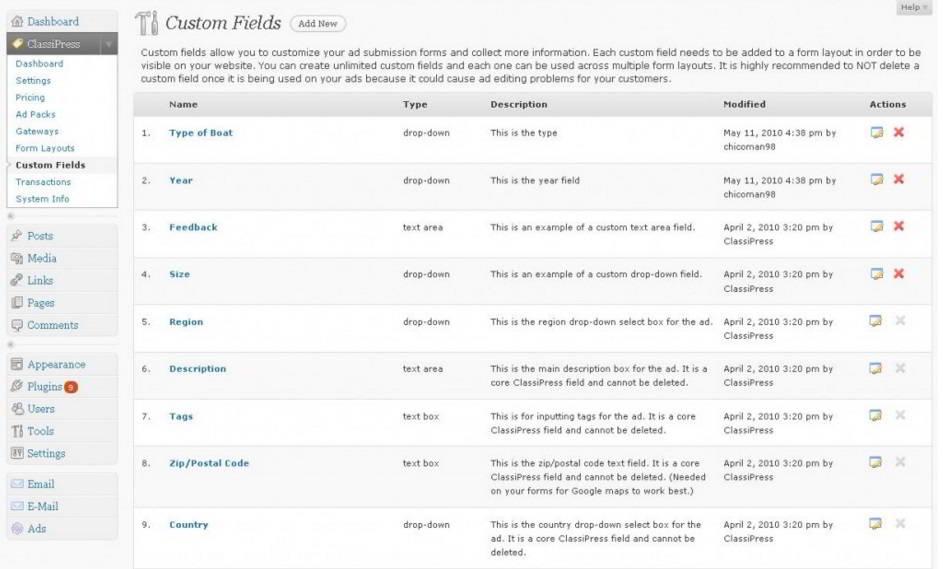 classipress fields : best wordpress classified theme