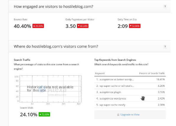 increase alexa rank of blog