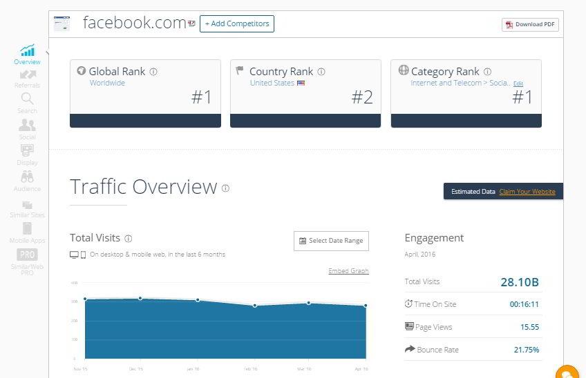similarweb : check website traffic