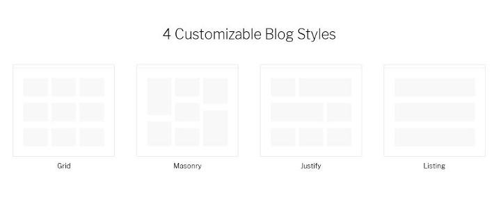 Monstroid blog style